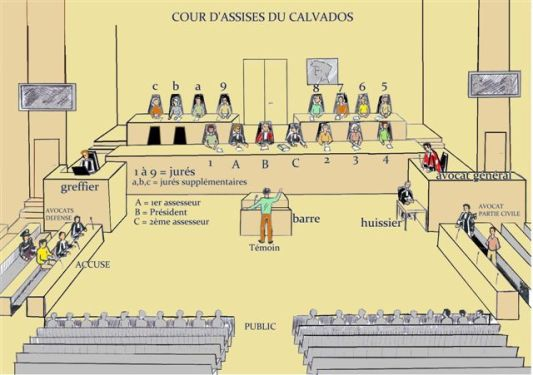 cours d'assises